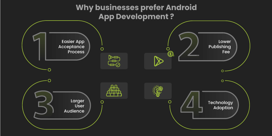 Why businesses prefer Android